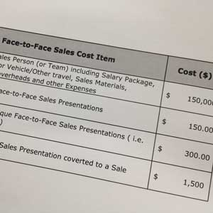 cost of sales personal selling sales sales staff