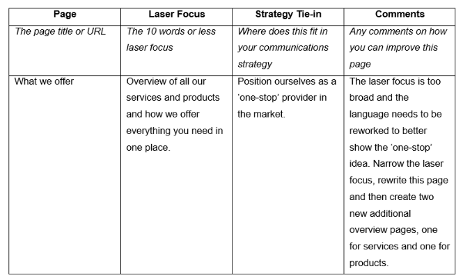 Laser-Focus-audit-example