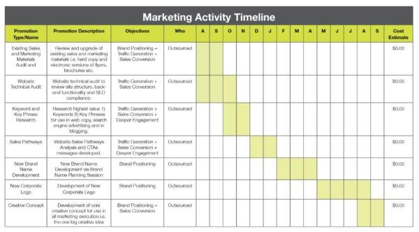 marketing activity timeline example baker marketing