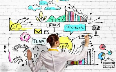 5 Simple Steps to Review your Product Marketing Strategy